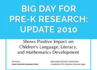 Big Day for Pre-K Research: Update 2010