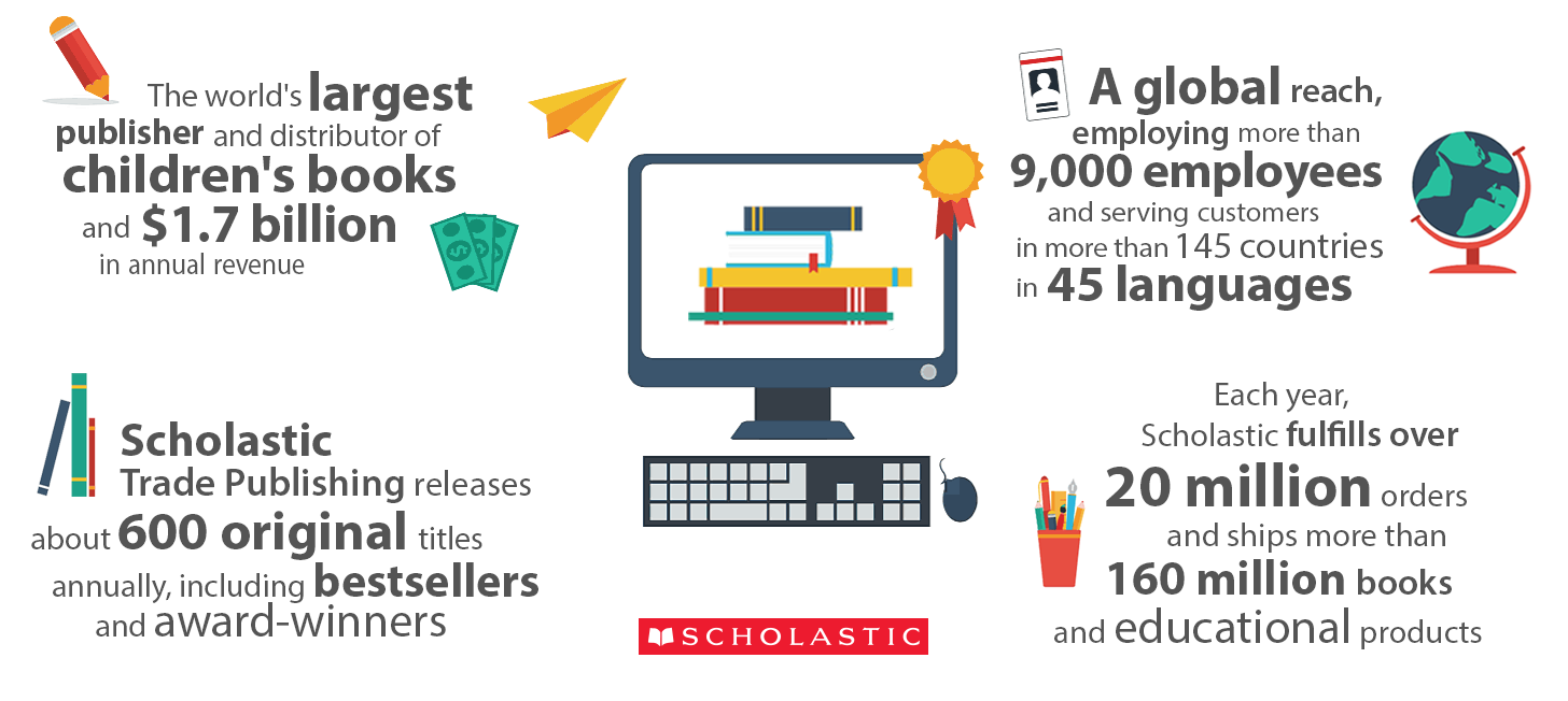 About Us | Scholastic International