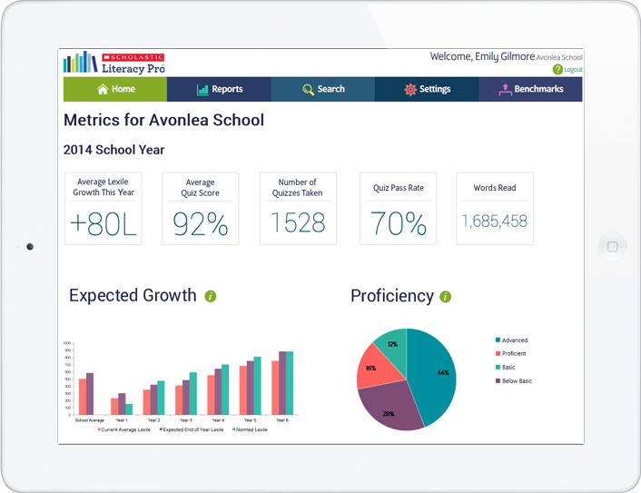 At-a-glance view of key performance metrics for your school